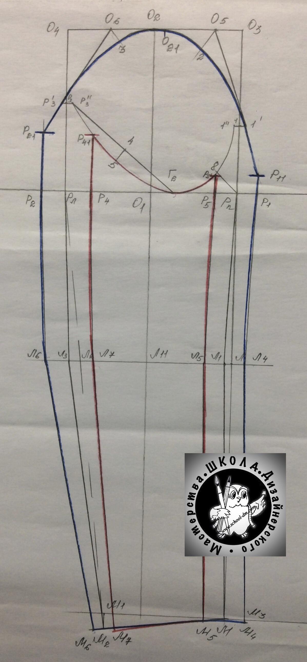 """Курсы кройки и шитья Чертеж втачного рукава пиджачного покроя в """"Школе дизайнерского мастерства"""""""